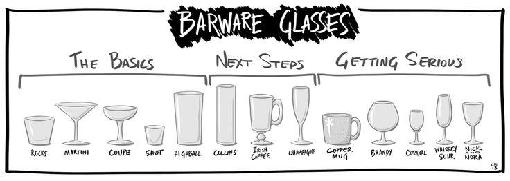 reception bar glassware