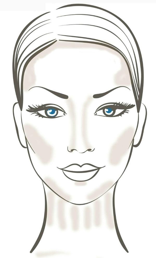 bronzer guide how to halo your face weddingfor1000.com